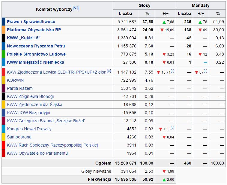 proporcjonalny polska.png